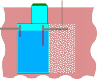 Однокамерный септик схема