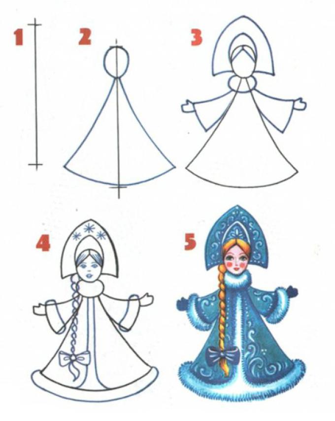 Картинка: Как нарисовать снегурочку?
