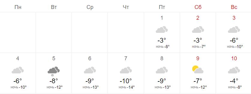 Расписание погоды на Новый год 2021 в Москве